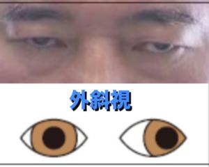 男性,目,画像