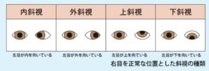 目,絵,画像