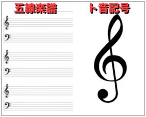 楽譜,画像